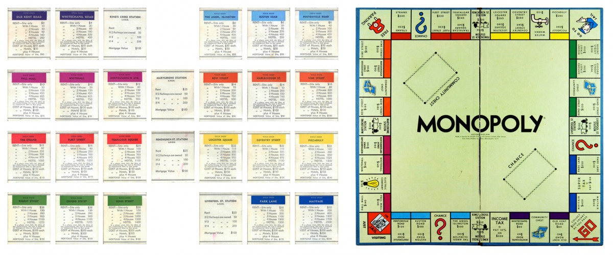 image relating to Printable Monopoly Property Cards known as Peter Atkins / effort / THE MONOPOLY Challenge 2012